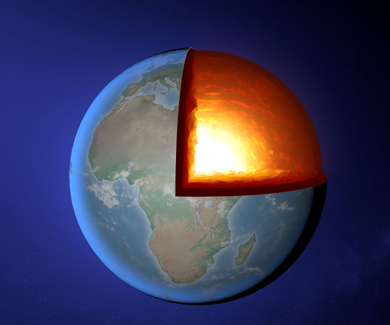 Heat in the Earth's Core